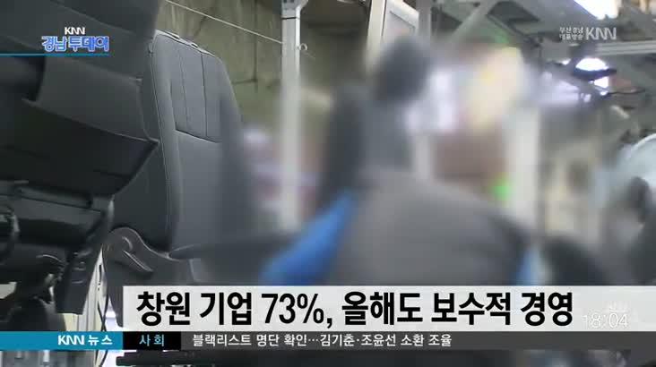 창원 기업 73%, 올해도 보수적 경영