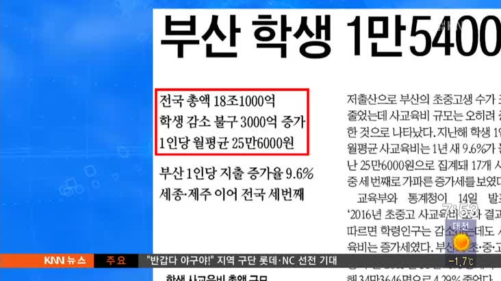 3월 15일 아침 신문읽기-국제신문-부산 2016년 초중고 사교육비 조사결과