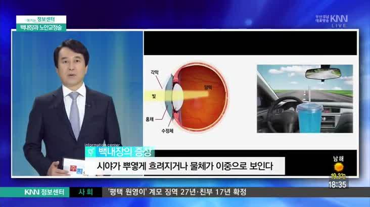 (04/13 방영) 노안교정술(박진용원장/굿모닝성모안과)