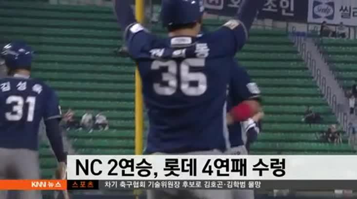 NC 2연승, 롯데 4연패 수렁