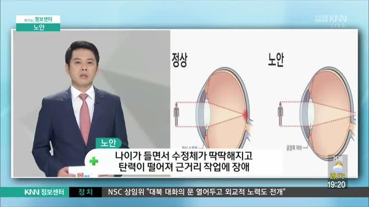 (08/11 방영) 노안 (MGS선목안과 / 서홍융 대표원장)
