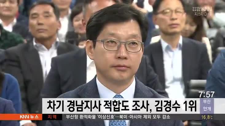 차기 경남지사 적합도 조사, 김경수 의원 1위