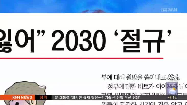 1월 23일 아침신문 읽기 / 흔들리는 2030 민심