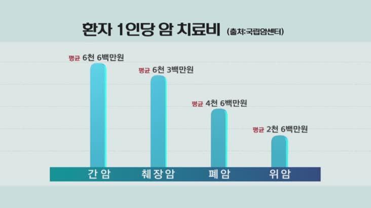(05/31 방영) 톡톡 보험설계 시즌 9-1편