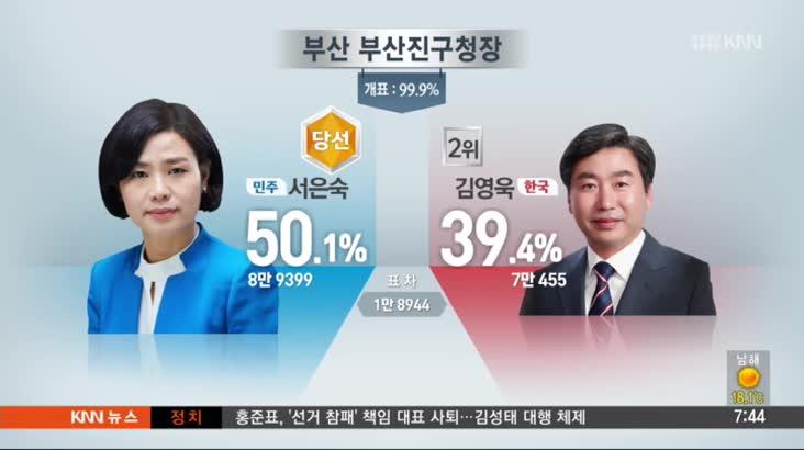 """여성 기초단체장 3명…""""여성 후보 약진"""""""