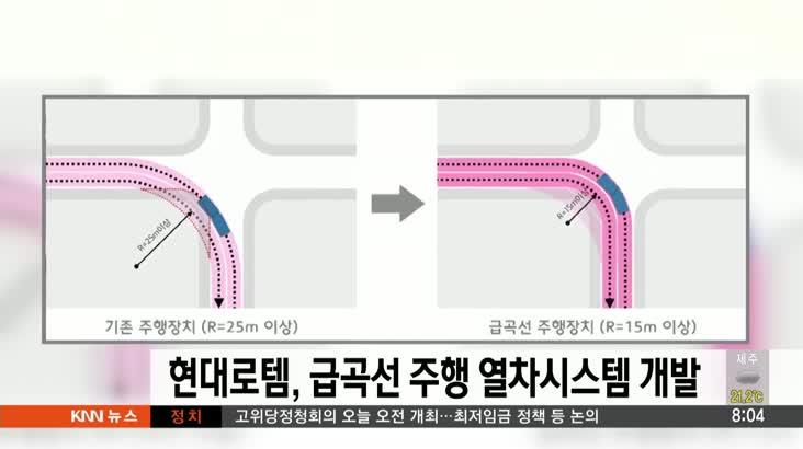 현대로템, 급곡선 주행 열차시스템 세계 최초 개발