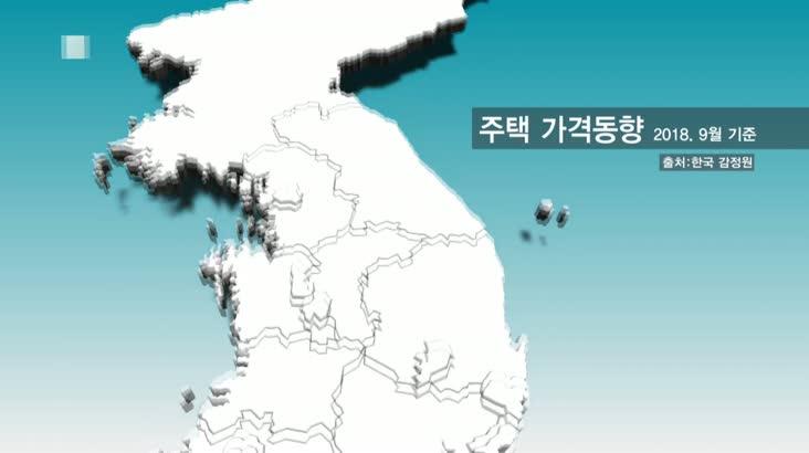 지역 부동산 경기 추락, 허위매물 경찰 수사까지