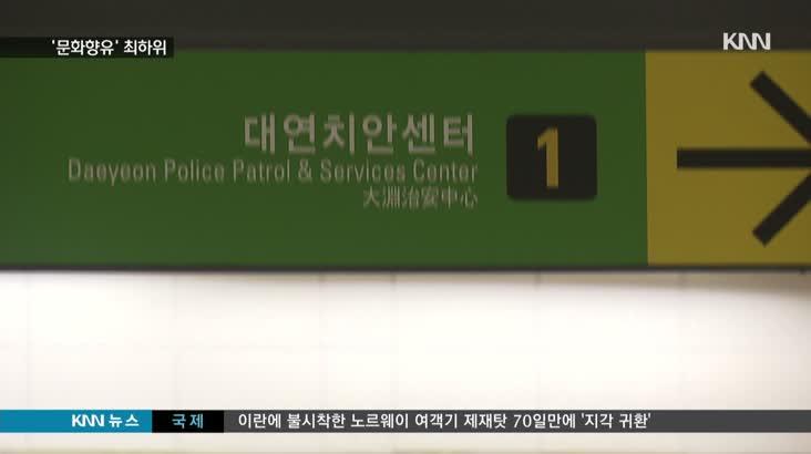 문화향유 부산경남 전국 최하위
