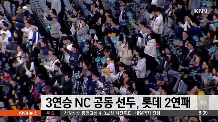 NC 3연승 공동선두, 롯데 2연패