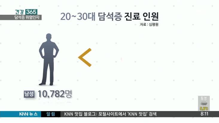 [건강 365] 내 몸 안에 돌이 생겼다? 담석증의 위험인자는?