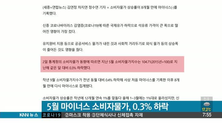 [뉴스클릭] 5월 마이너스 소비자물가, 0.3% 하락