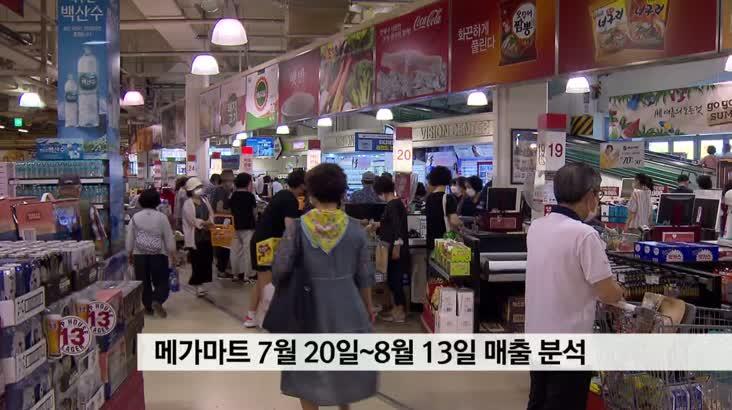 '역대최장' 장마에 유통업계 매출도 희비쌍곡선