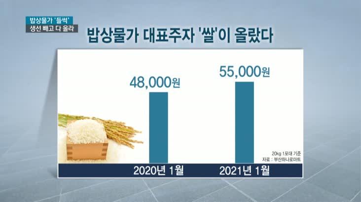 쌀·육류·계란… 연초 밥상물가 '들썩'