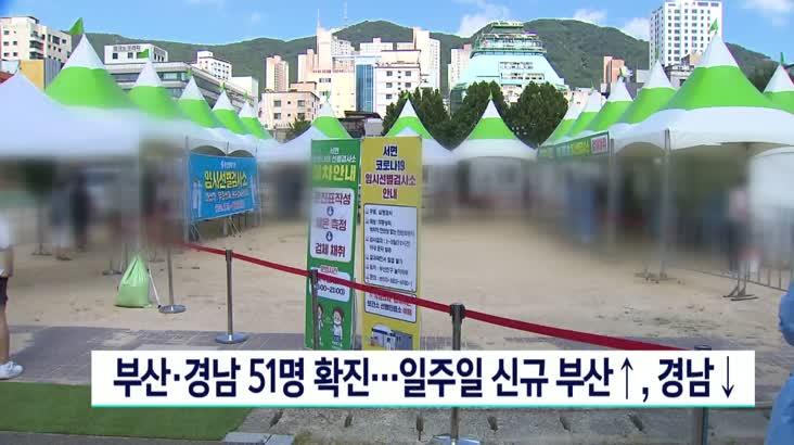부산*경남 51명 확진/일주일 신규 부산↑, 경남↓